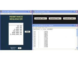 Software-Entwicklungskit der OS-Serie